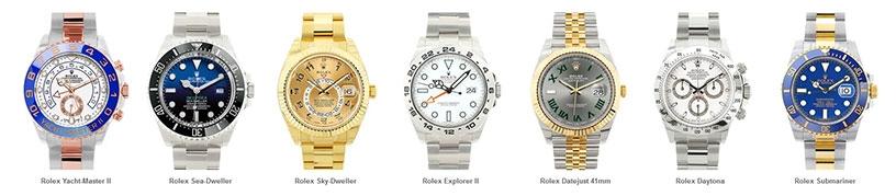 Rolex Case Size